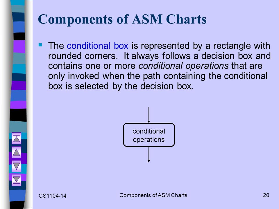 Components of ASM Charts
