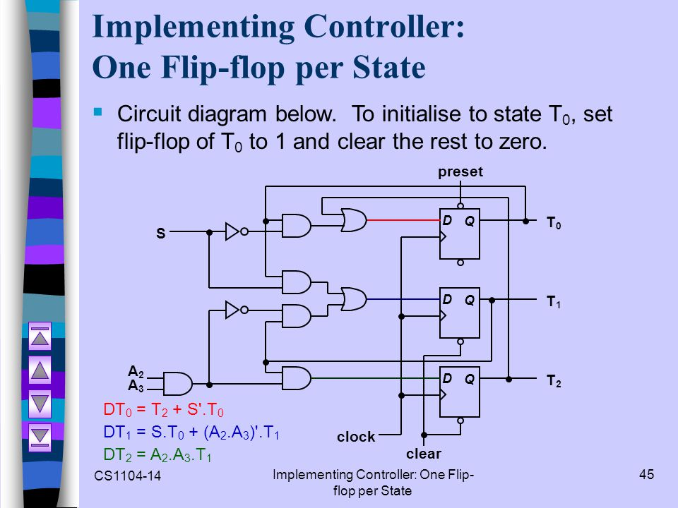 Implementing Controller: One Flip-flop per State