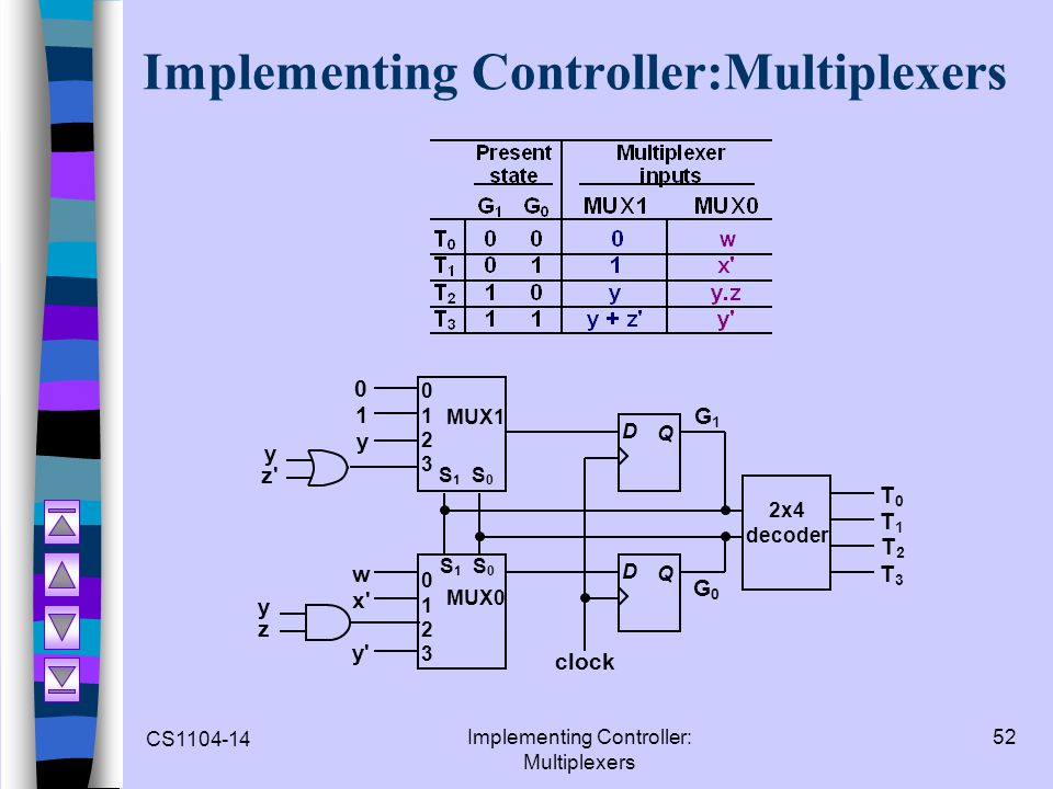Implementing Controller:Multiplexers