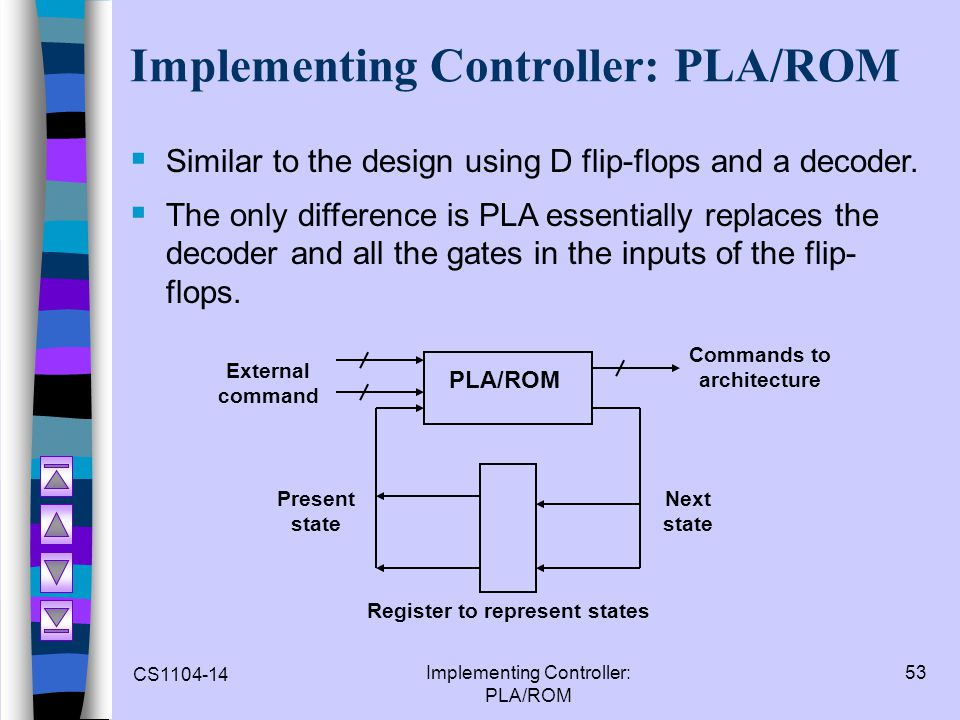 Implementing Controller: PLA/ROM