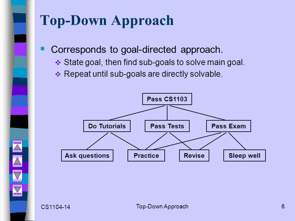 Top-Down Approach Corresponds to goal-directed approach.