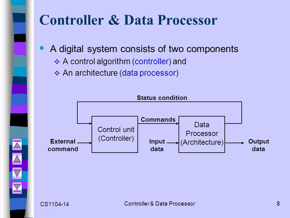 Controller & Data Processor
