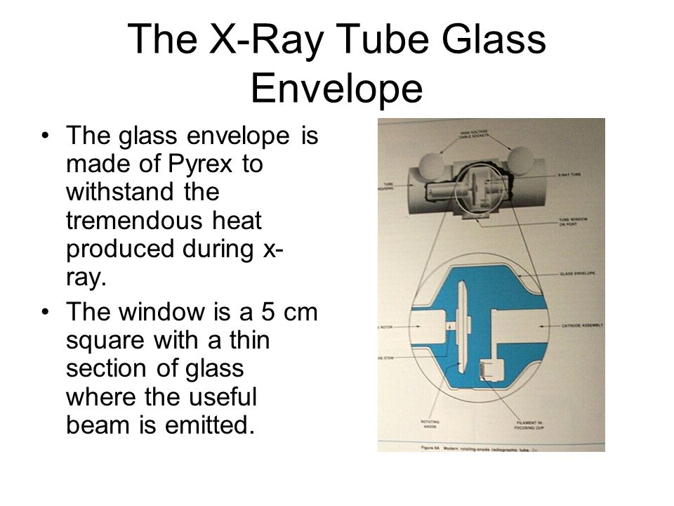 The X-Ray Tube Glass Envelope