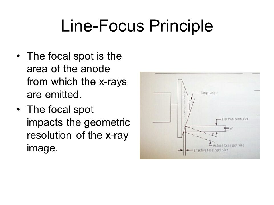 Line-Focus Principle The focal spot is the area of the anode from which the x-rays are emitted.