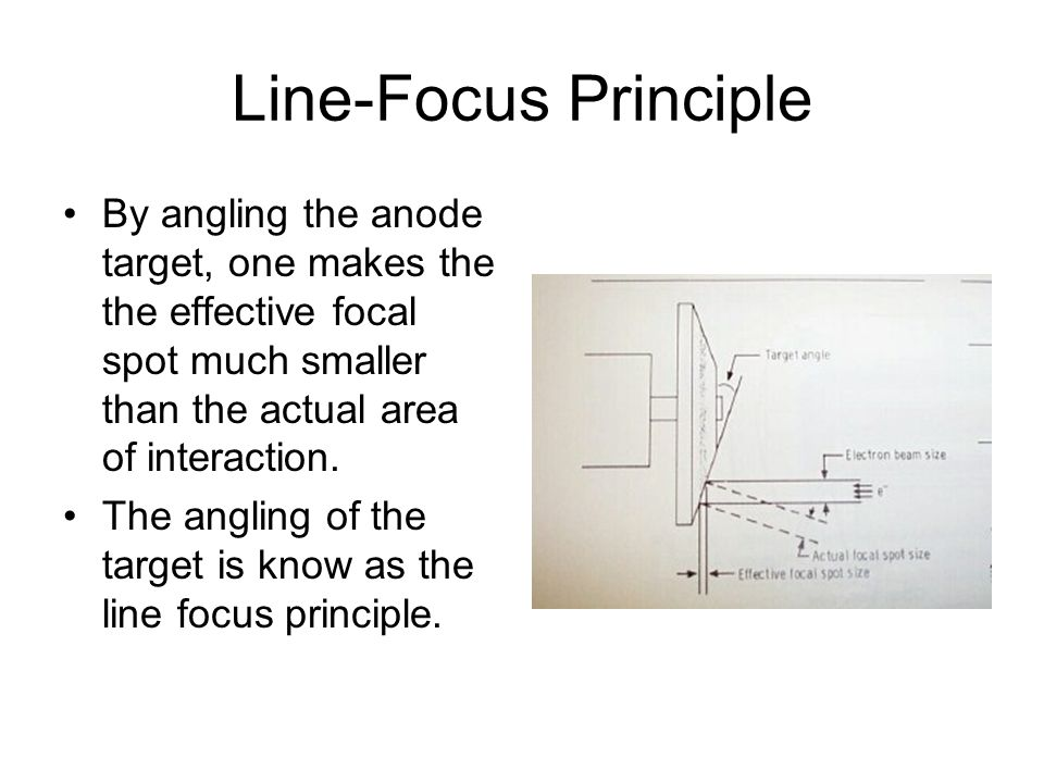 Line-Focus Principle By angling the anode target, one makes the the effective focal spot much smaller than the actual area of interaction.
