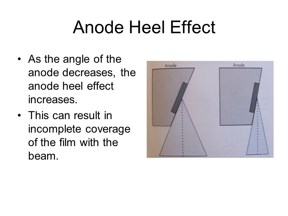 Anode Heel Effect As the angle of the anode decreases, the anode heel effect increases.