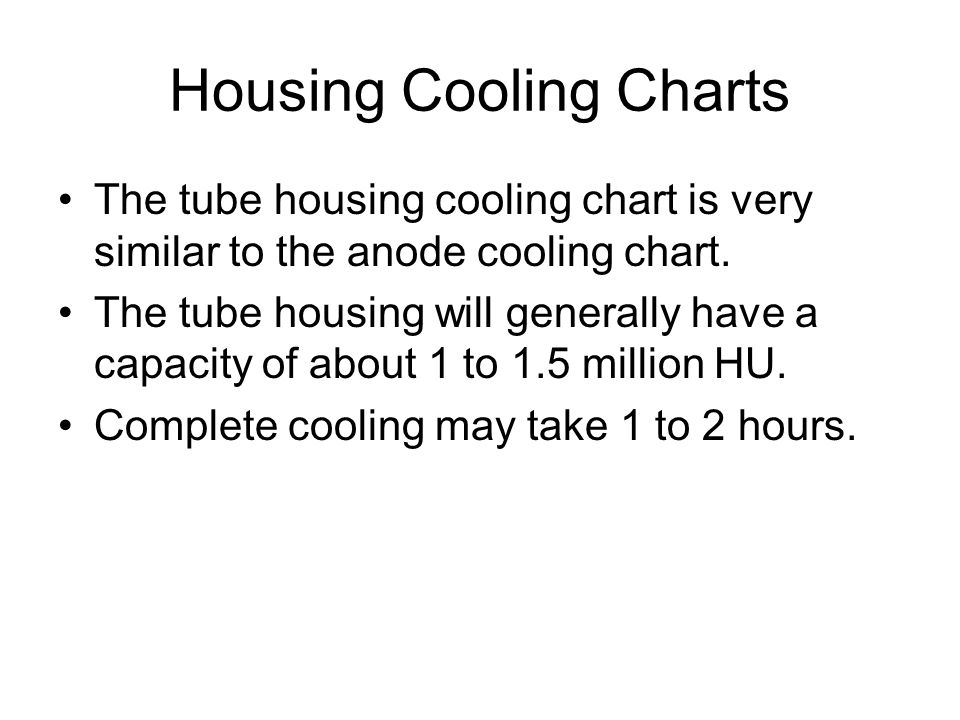 Housing Cooling Charts