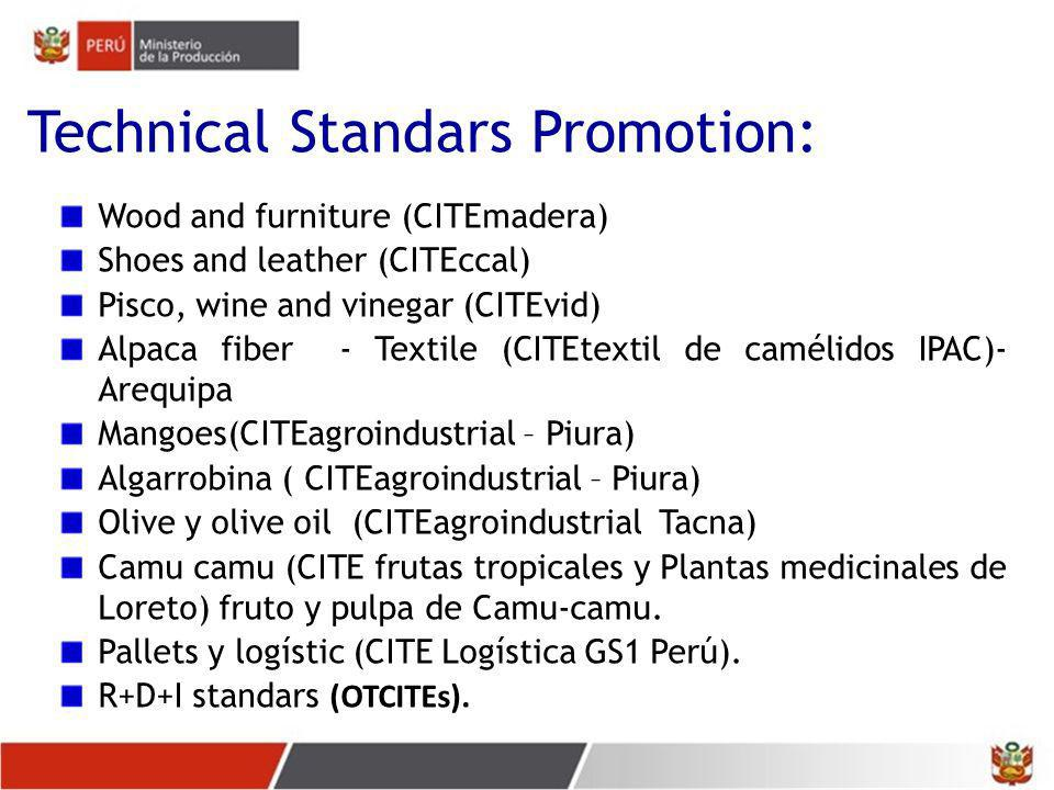 Technical Standars Promotion: