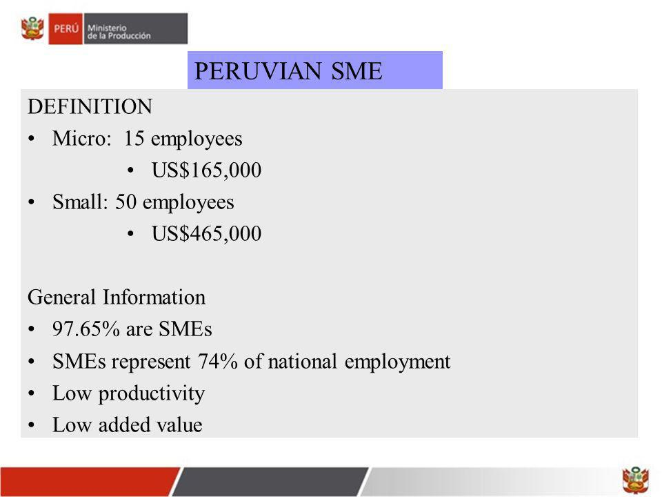 PERUVIAN SME DEFINITION Micro: 15 employees US$165,000