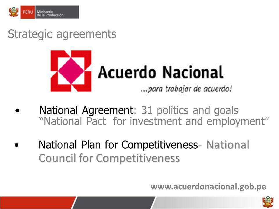 Strategic agreements National Agreement: 31 politics and goals National Pact for investment and employment