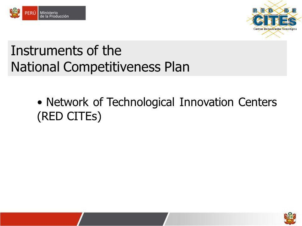 National Competitiveness Plan