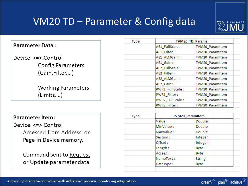 VM20 TD – Parameter & Config data