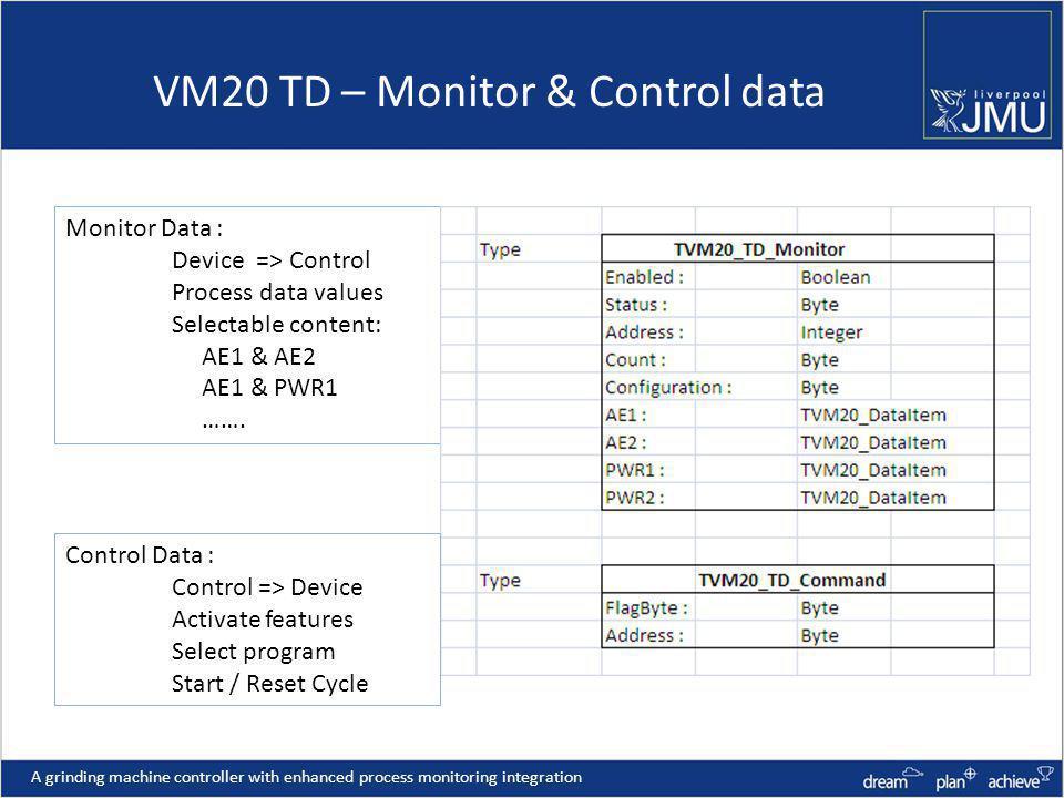 VM20 TD – Monitor & Control data