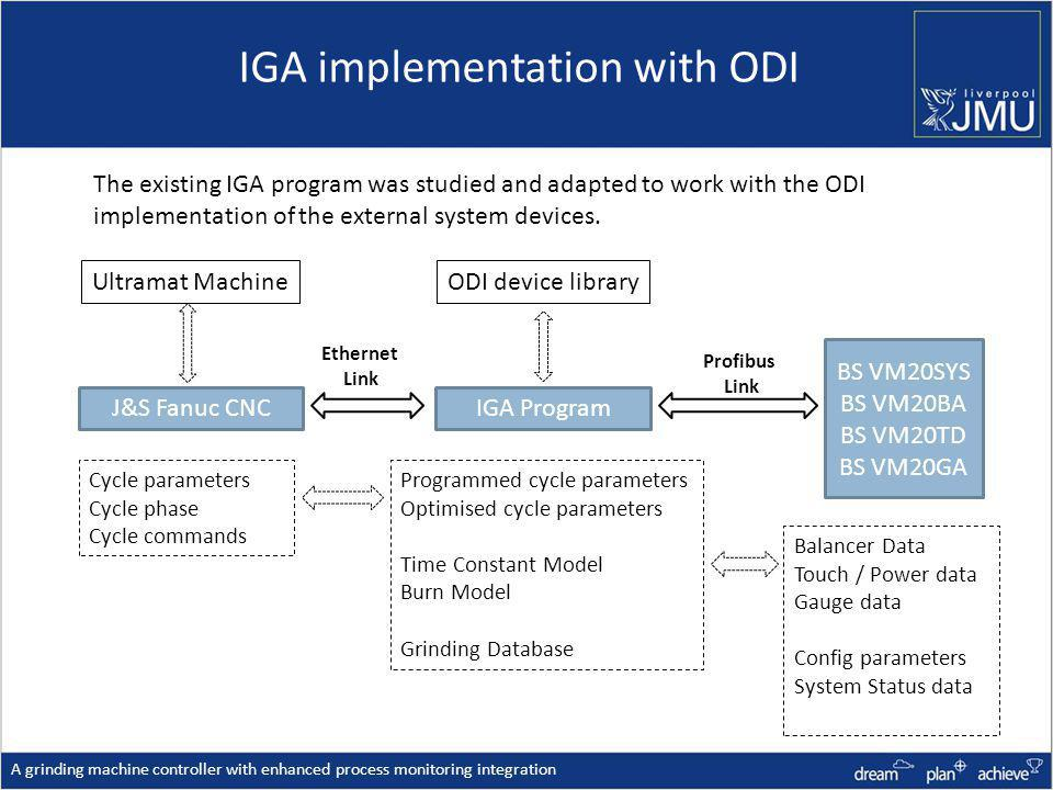 IGA implementation with ODI