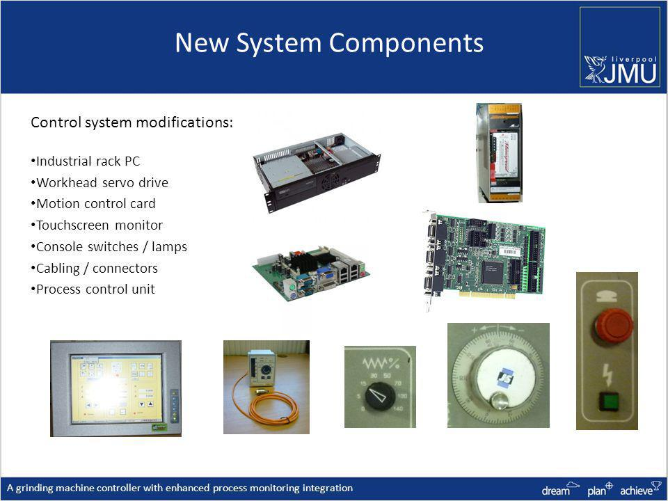 New System Components Control system modifications: Industrial rack PC