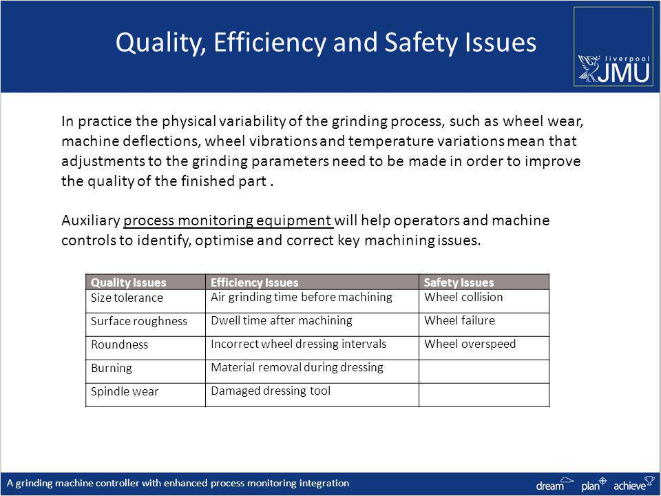 Quality, Efficiency and Safety Issues