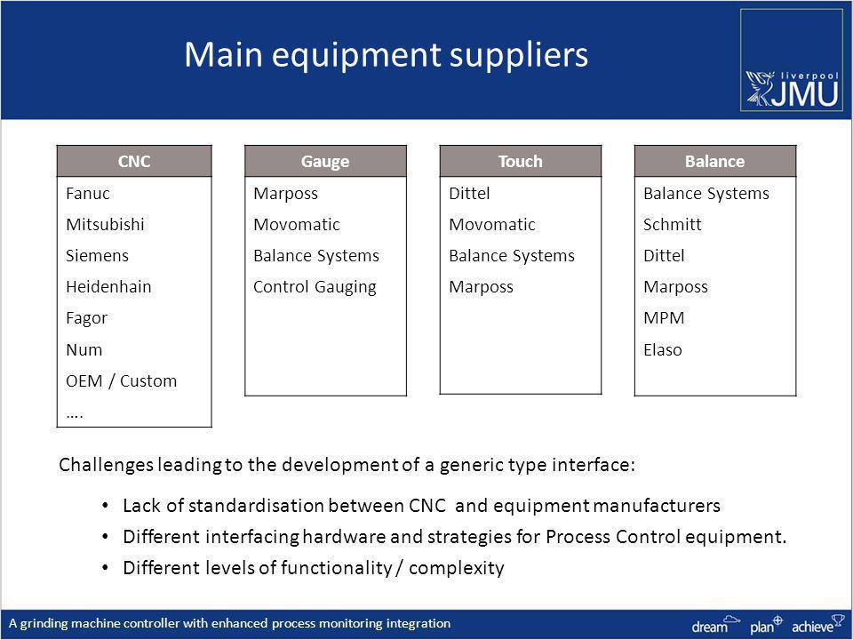 Main equipment suppliers