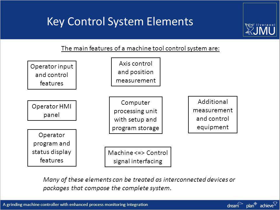 Key Control System Elements