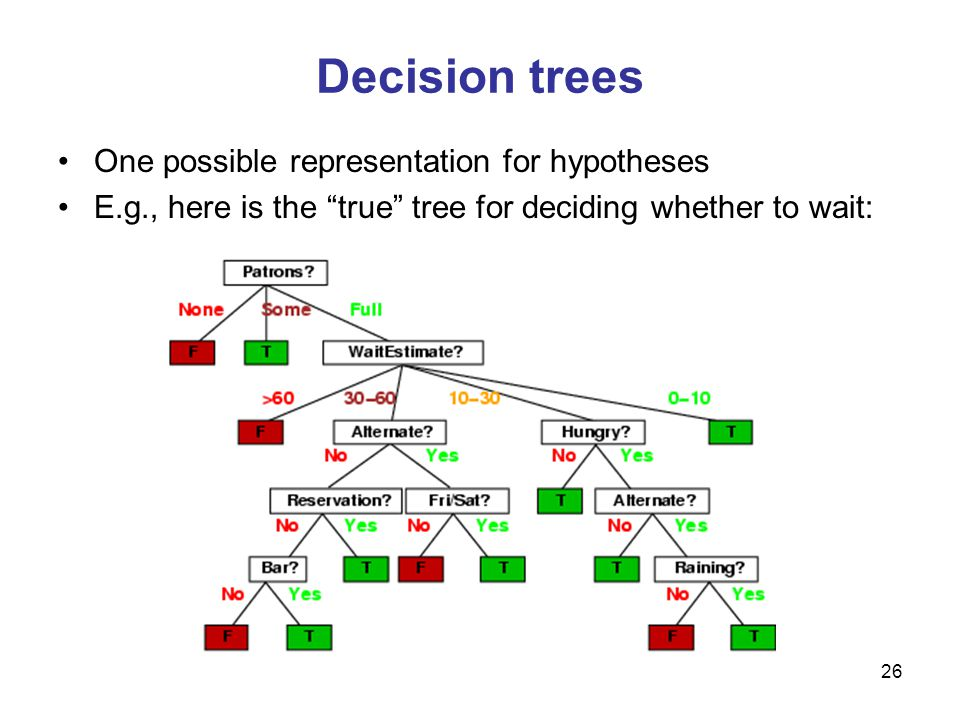 Decision trees One possible representation for hypotheses