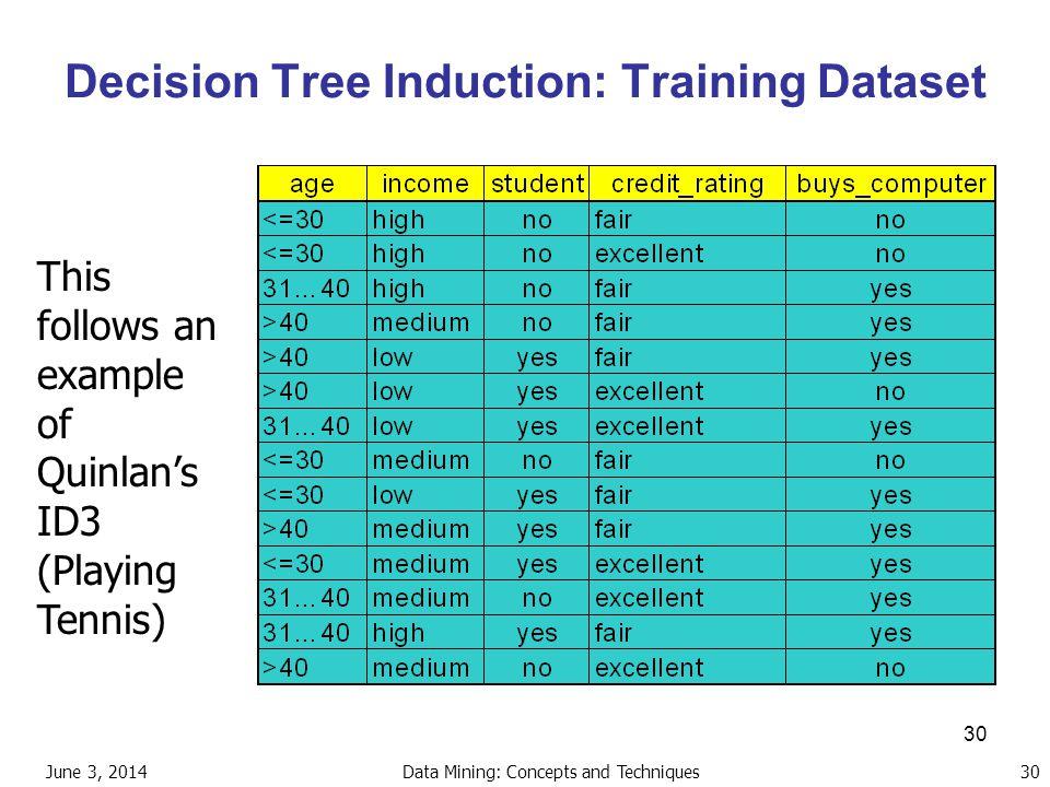 Decision Tree Induction: Training Dataset