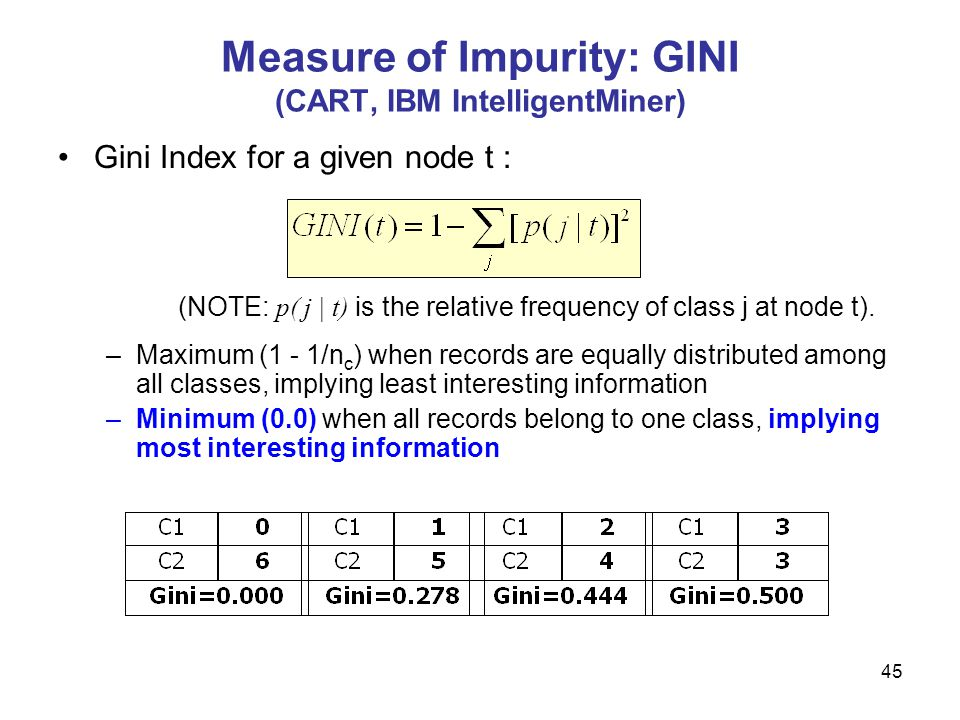 Measure of Impurity: GINI (CART, IBM IntelligentMiner)