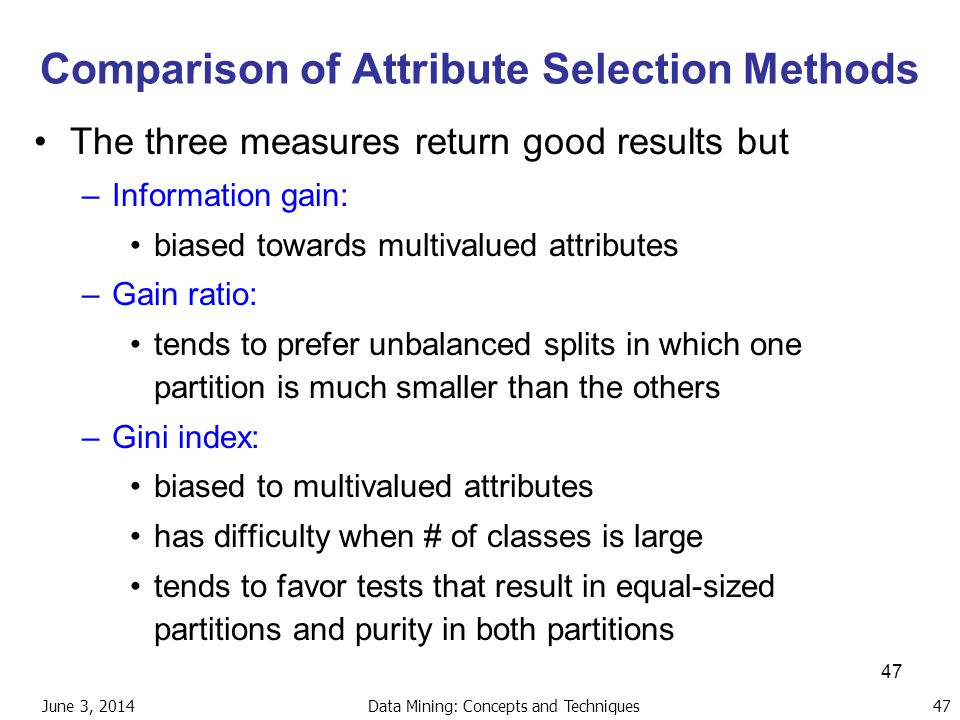 Comparison of Attribute Selection Methods