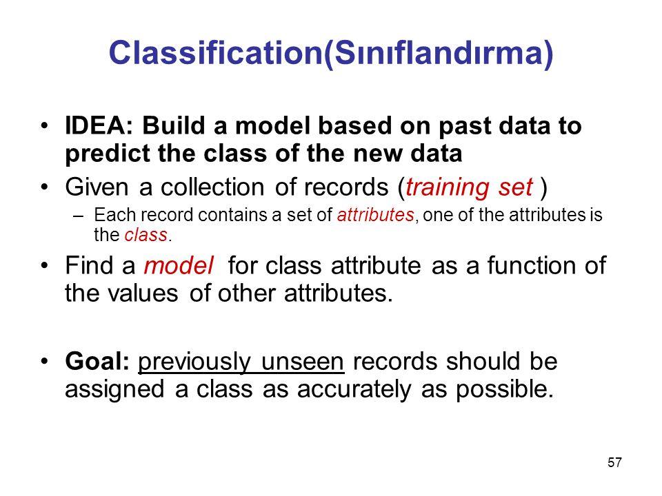 Classification(Sınıflandırma)