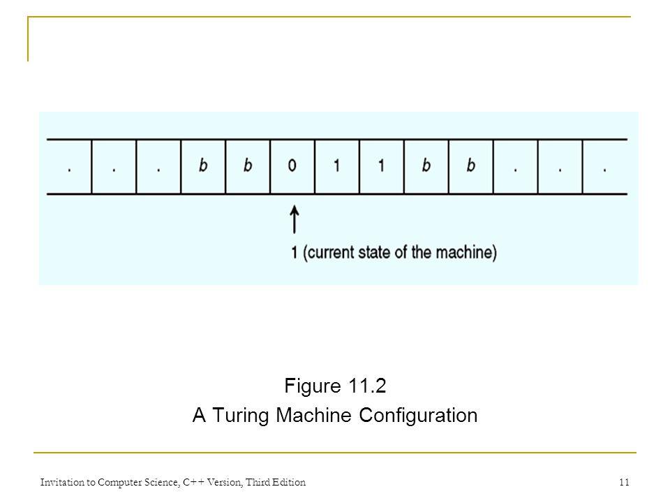 A Turing Machine Configuration