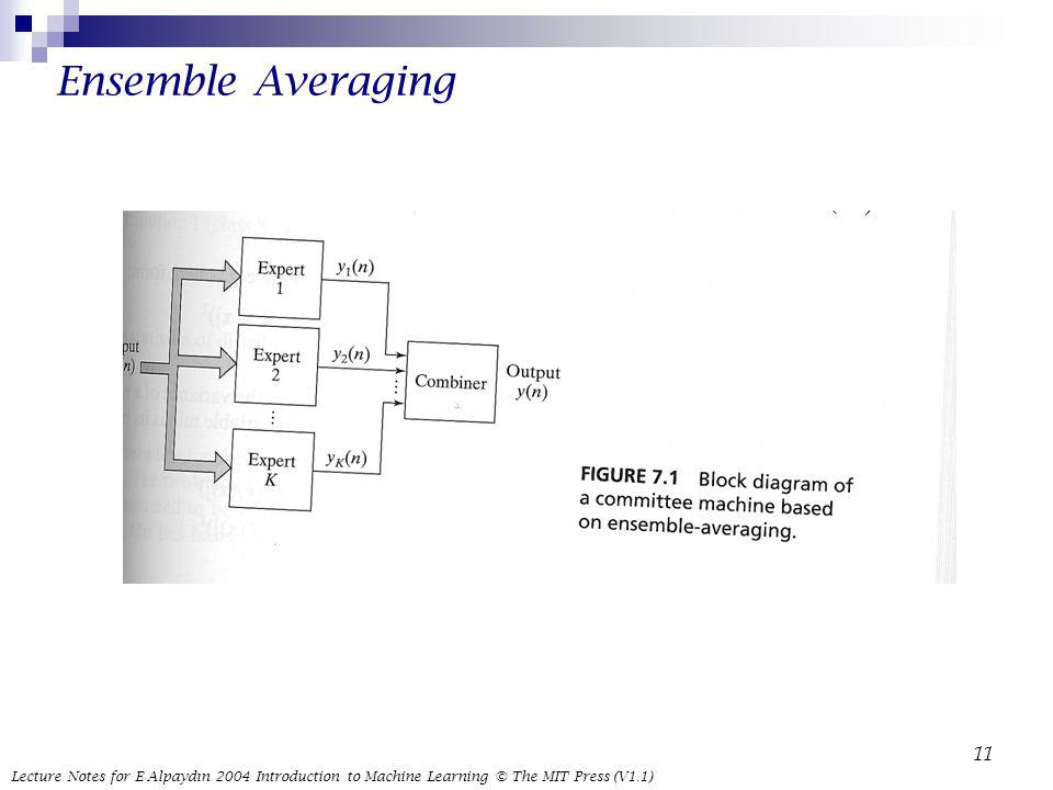 Ensemble Averaging Lecture Notes for E Alpaydın 2004 Introduction to Machine Learning © The MIT Press (V1.1)