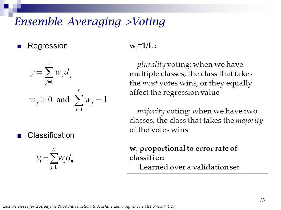 Ensemble Averaging >Voting