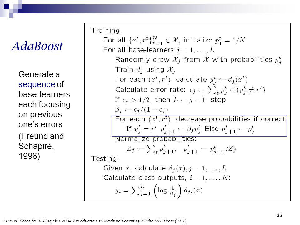 AdaBoost Generate a sequence of base-learners each focusing on previous one's errors. (Freund and Schapire, 1996)
