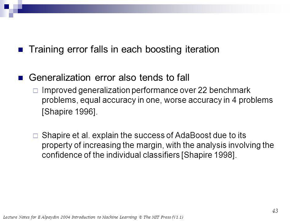 Training error falls in each boosting iteration