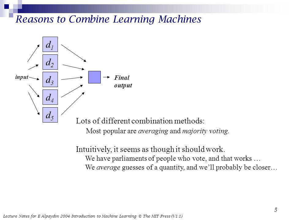 Reasons to Combine Learning Machines