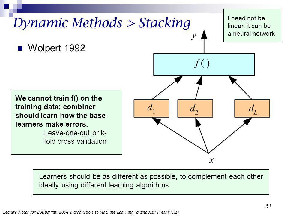 Dynamic Methods > Stacking