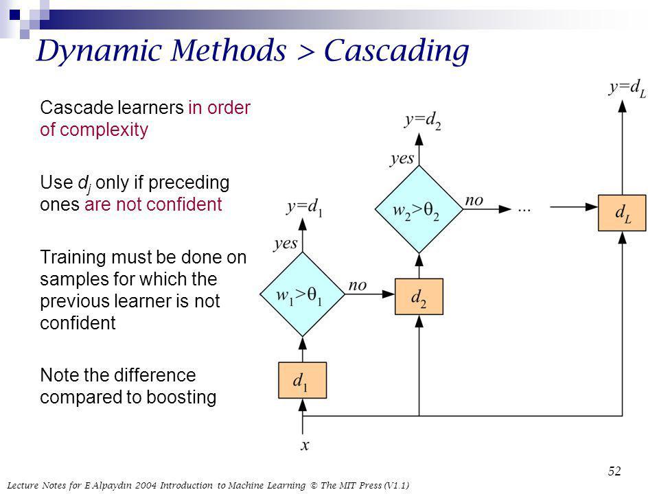 Dynamic Methods > Cascading