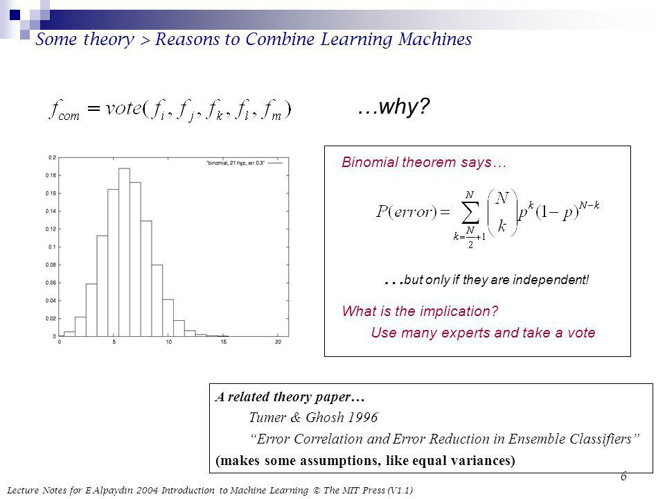 Some theory > Reasons to Combine Learning Machines