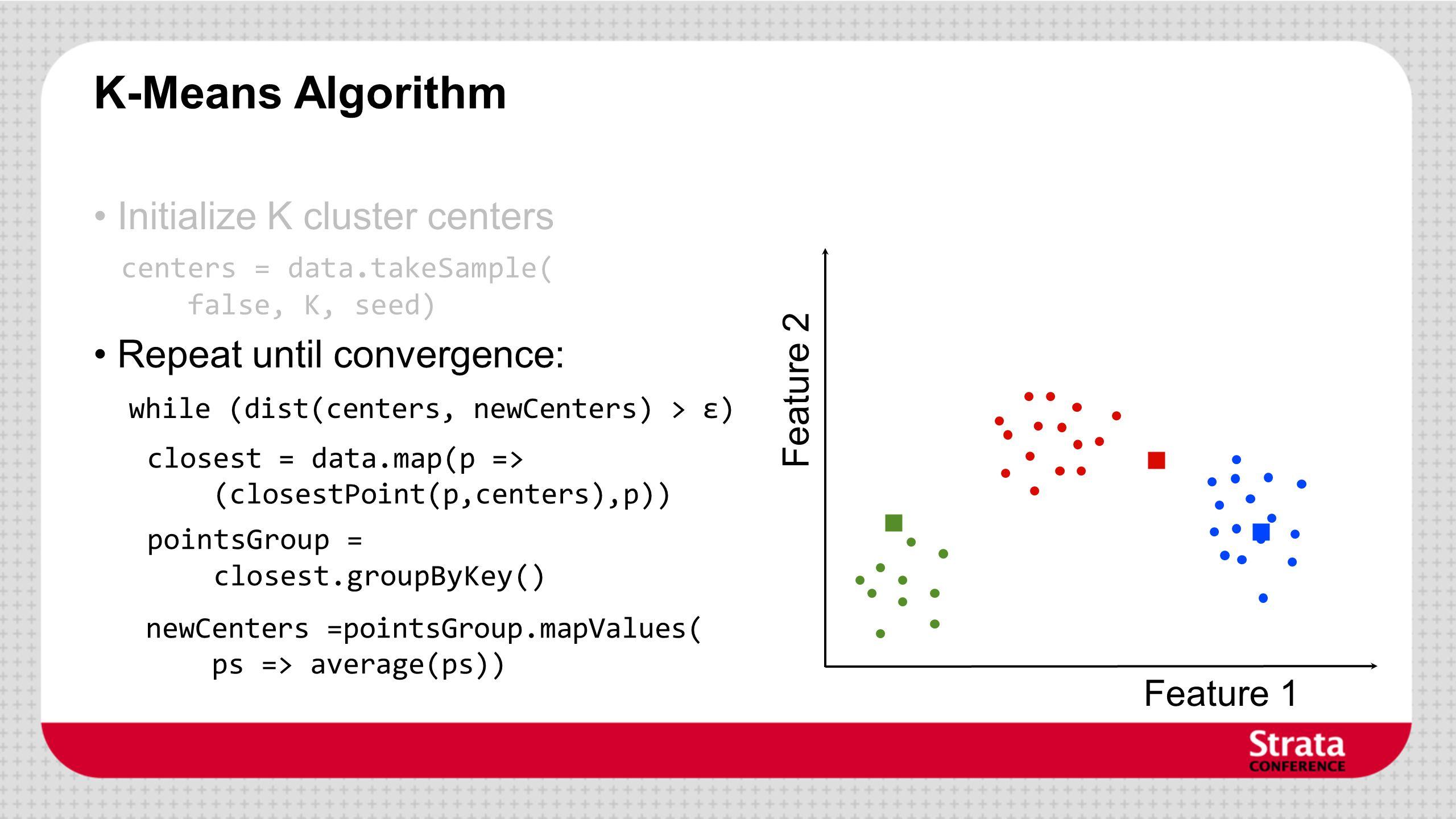 K-Means Algorithm • Initialize K cluster centers