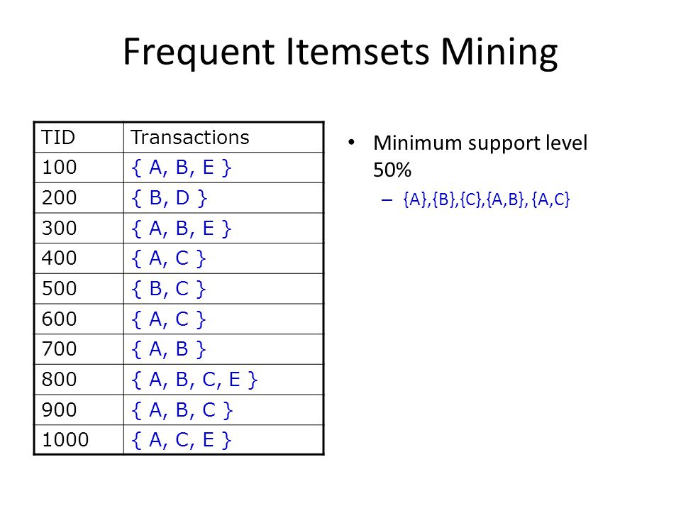 Frequent Itemsets Mining