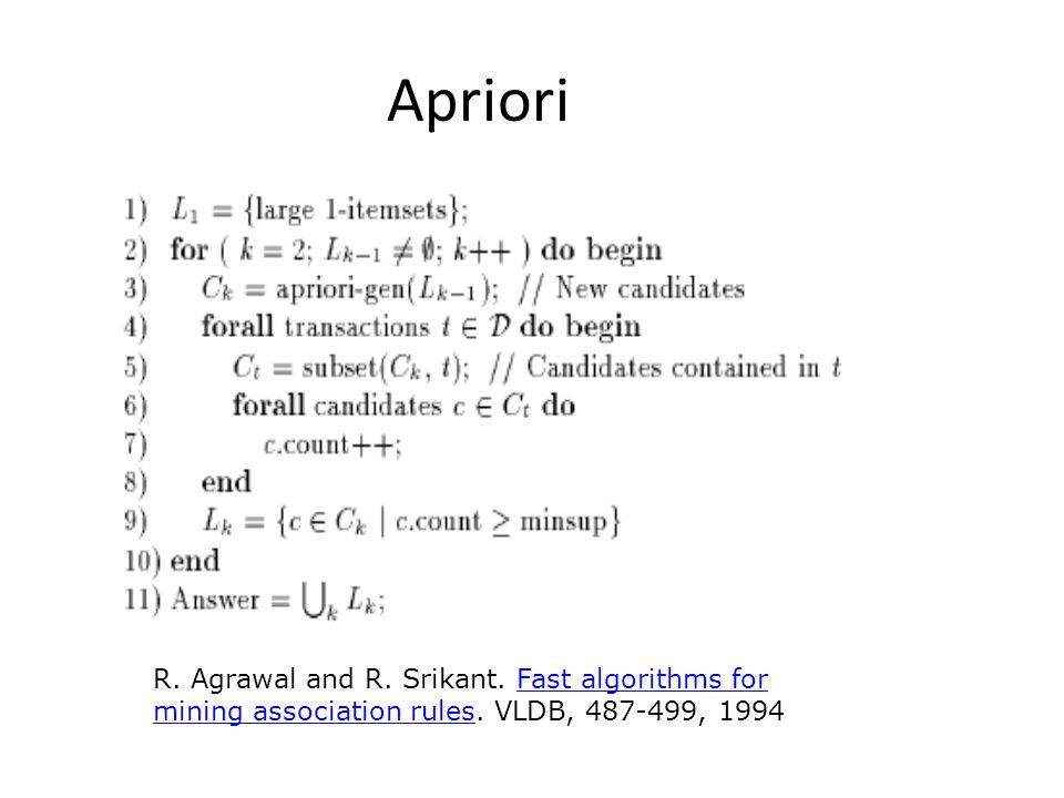 Apriori R. Agrawal and R. Srikant. Fast algorithms for mining association rules.