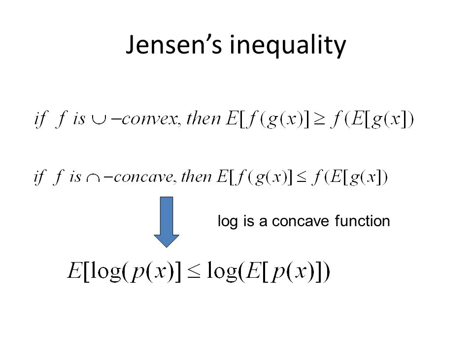 Jensen's inequality log is a concave function