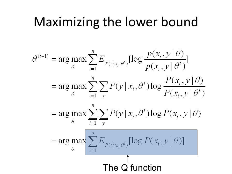 Maximizing the lower bound