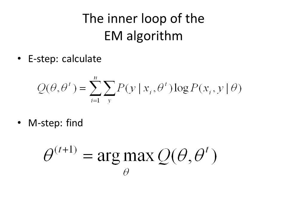 The inner loop of the EM algorithm