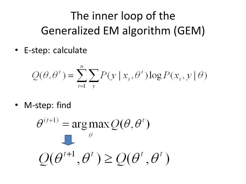 The inner loop of the Generalized EM algorithm (GEM)