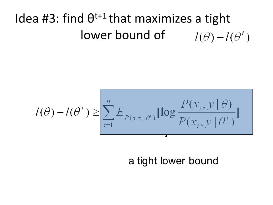 Idea #3: find θt+1 that maximizes a tight lower bound of