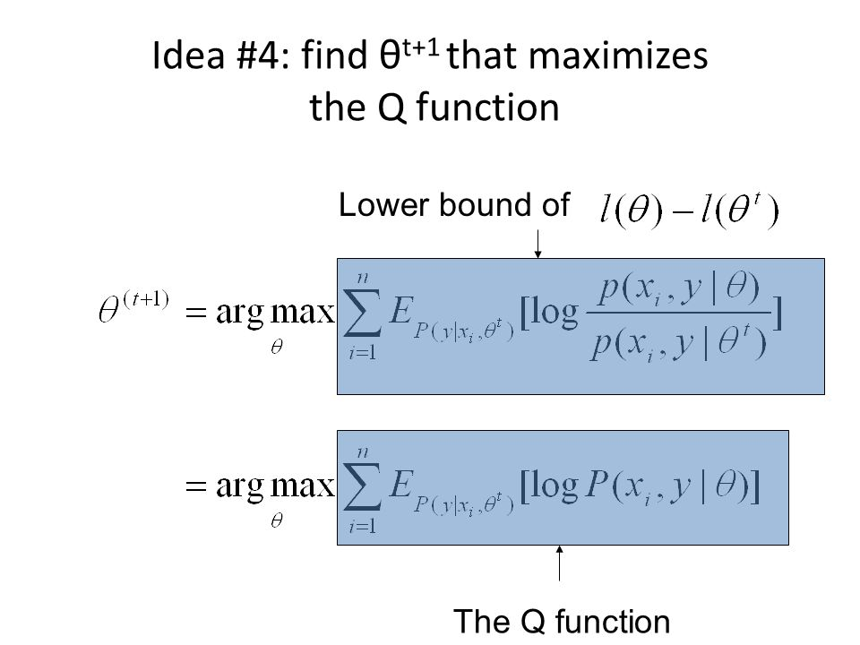 Idea #4: find θt+1 that maximizes the Q function