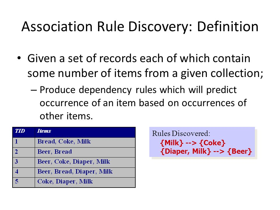 Association Rule Discovery: Definition
