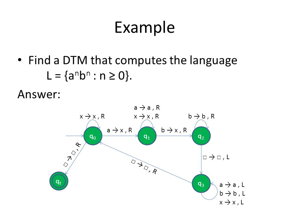 Example Find a DTM that computes the language L = {anbn : n ≥ 0}.