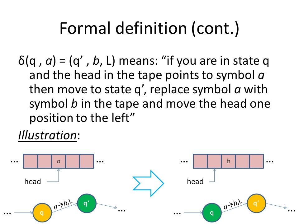 Formal definition (cont.)