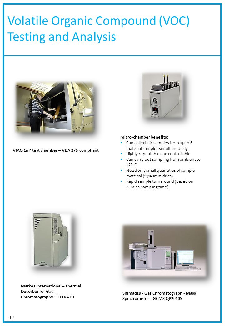 Volatile Organic Compound (VOC) Testing and Analysis