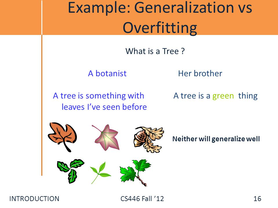 Example: Generalization vs Overfitting